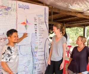 Investigating Villager Water Use in Koh Tnout